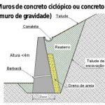 Detalhe de um muro de arrimo por gravidade construído com concreto ciclópico.
