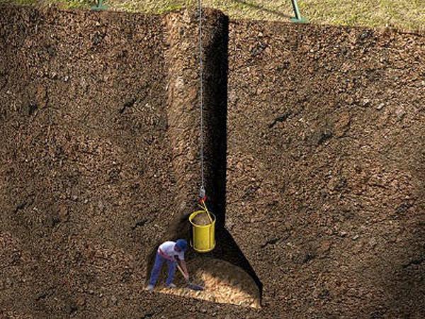 Tipos de fundação profunda